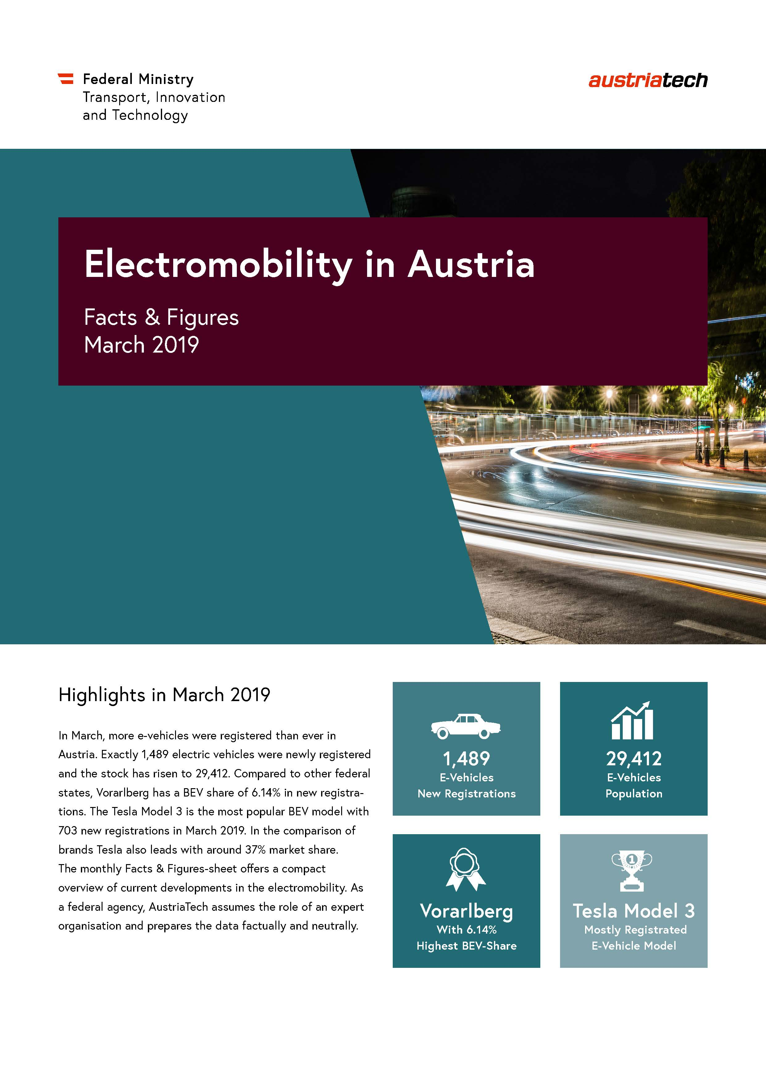 Facts Figures 032019 Electromobility in Austria